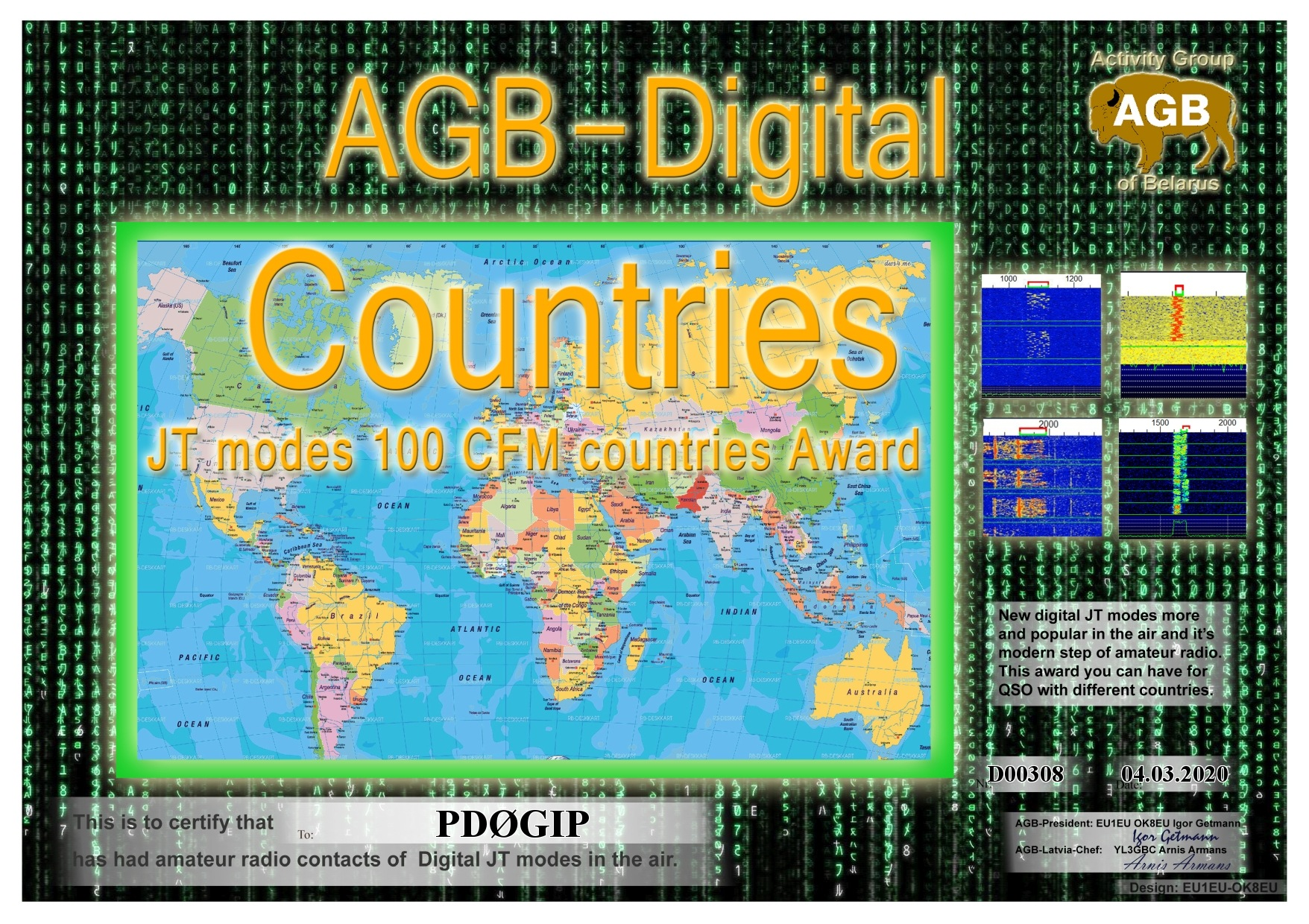 PD0GIP COUNTRIES BASIC 100 AGB
