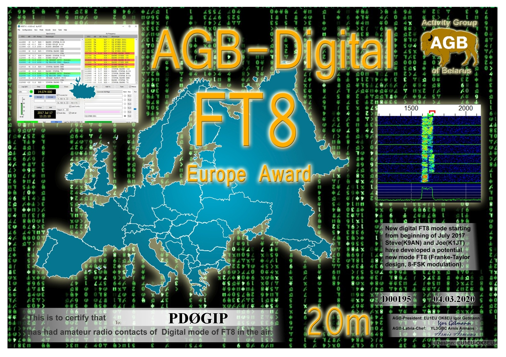 PD0GIP FT8 EUROPE 20M AGB