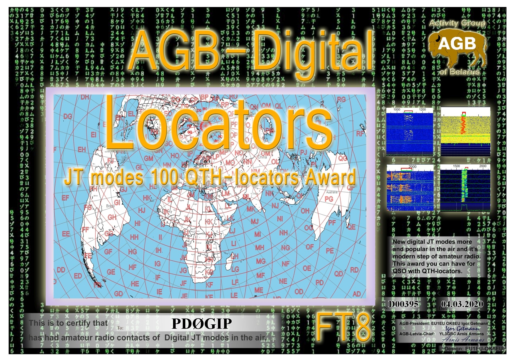 PD0GIP LOCATORS FT8 100 AGB