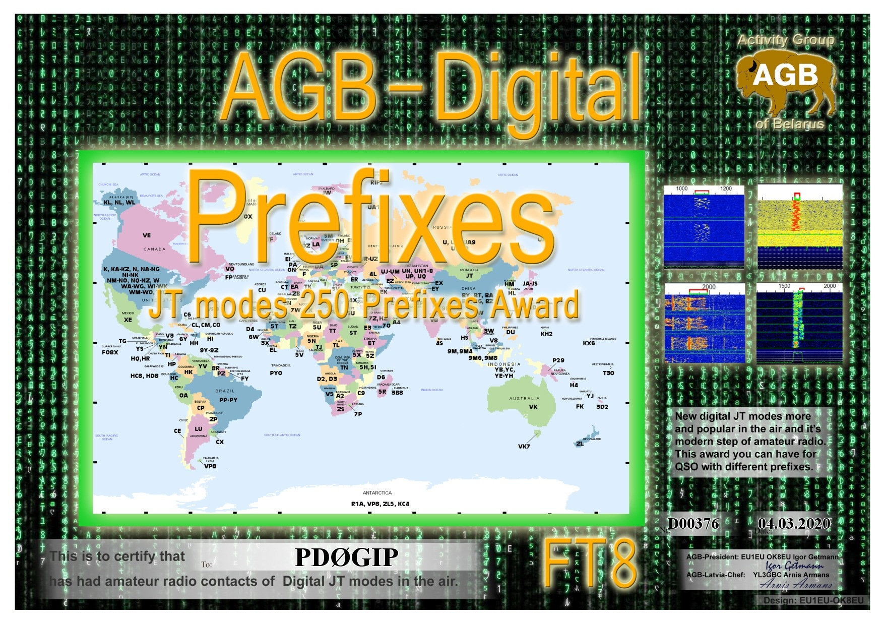 PD0GIP PREFIXES FT8 250 AGB