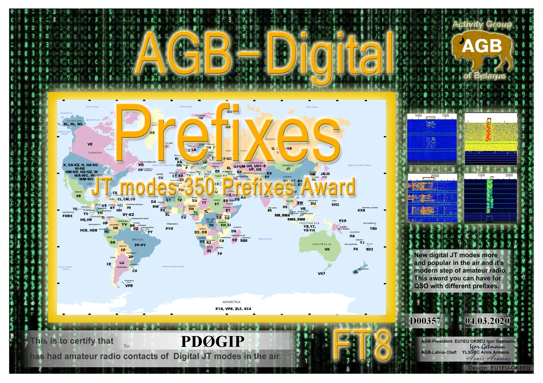 PD0GIP PREFIXES FT8 350 AGB
