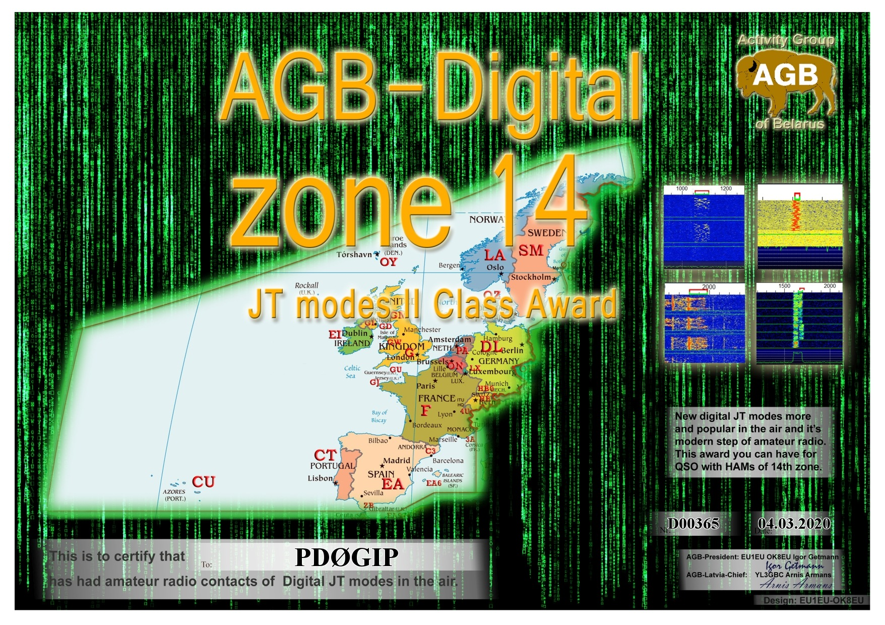 PD0GIP ZONE14 BASIC II AGB