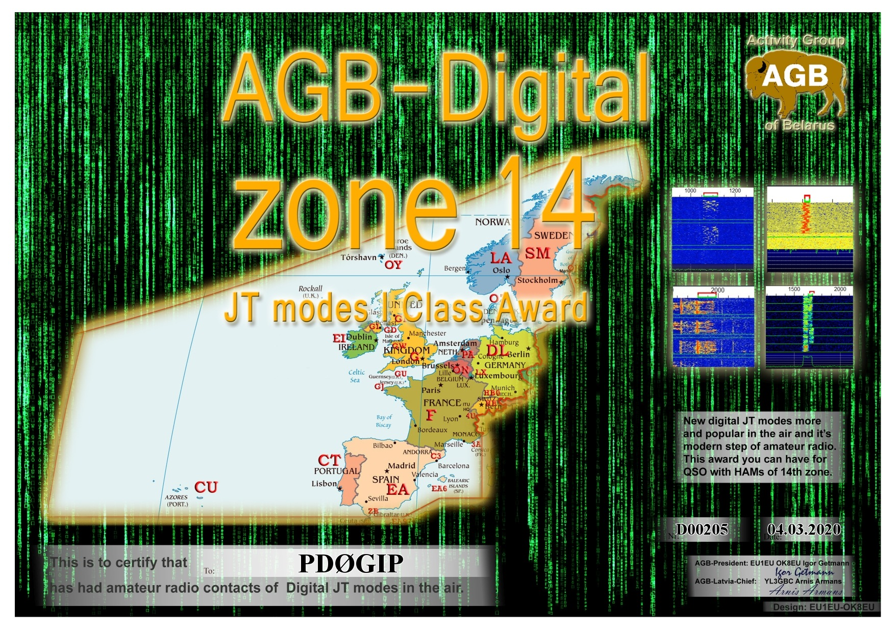 PD0GIP ZONE14 BASIC I AGB