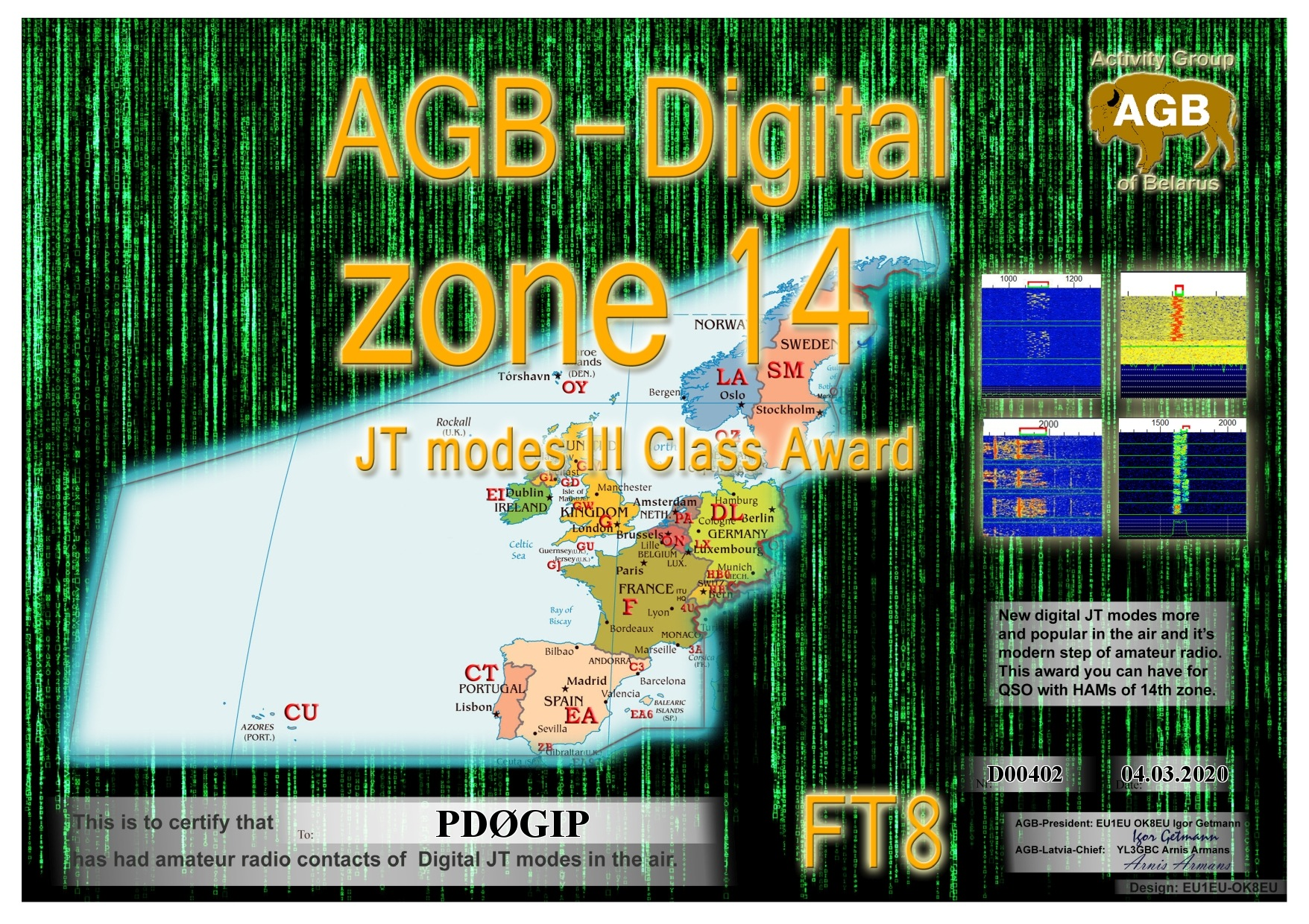 PD0GIP ZONE14 FT8 III AGB