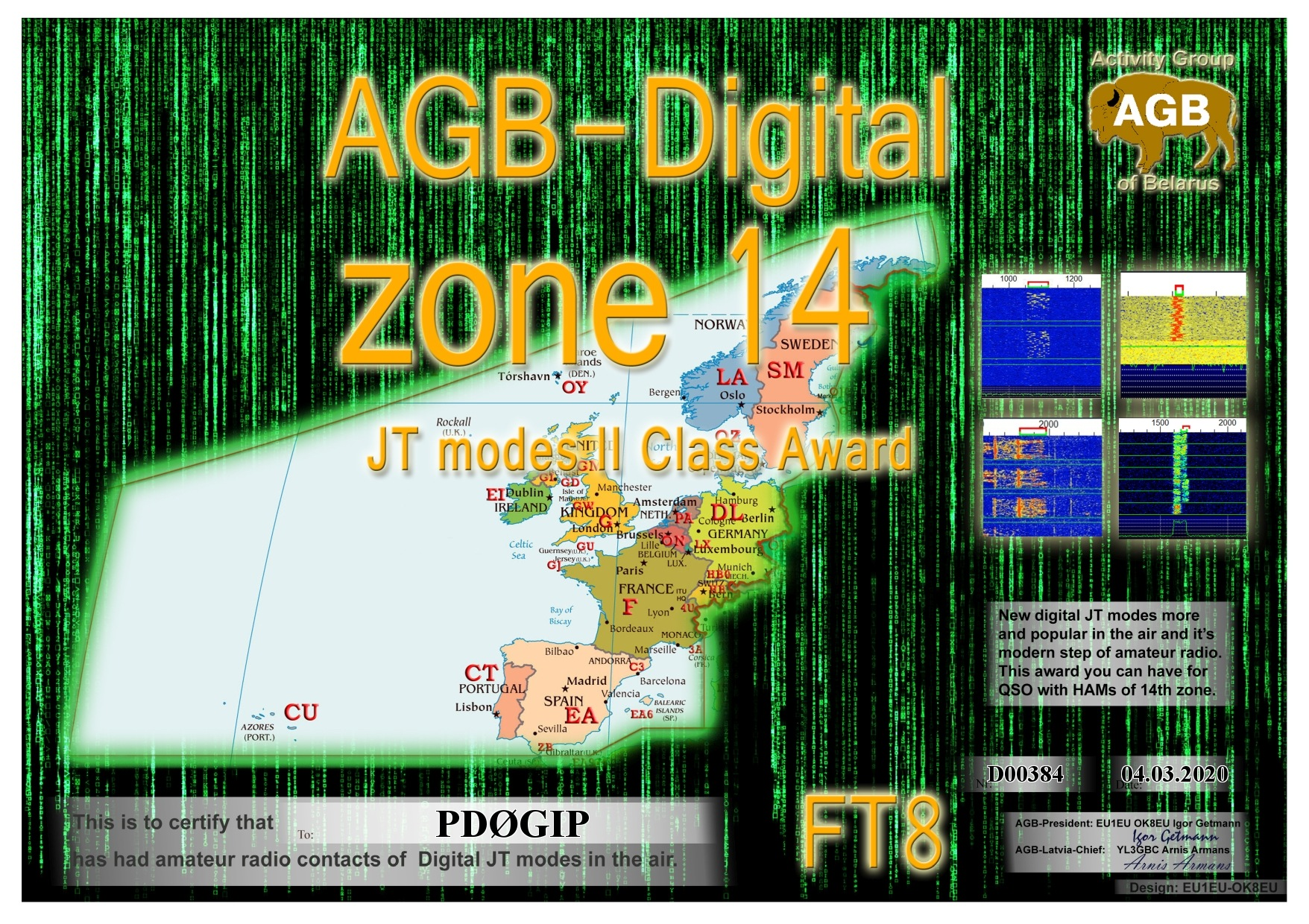 PD0GIP ZONE14 FT8 II AGB