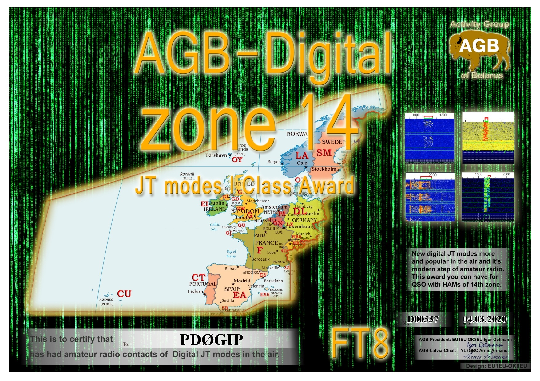 PD0GIP ZONE14 FT8 I AGB