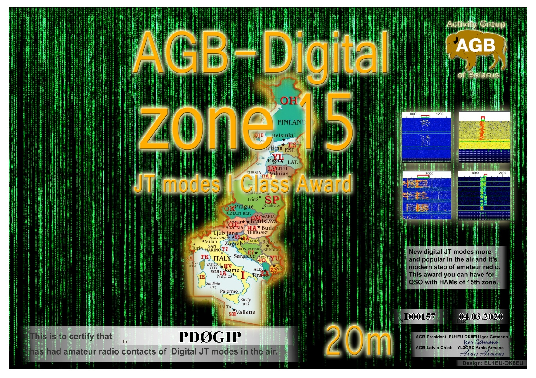 PD0GIP ZONE15 20M I AGB
