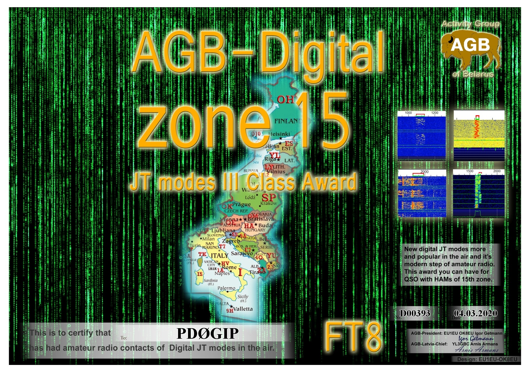 PD0GIP ZONE15 FT8 III AGB