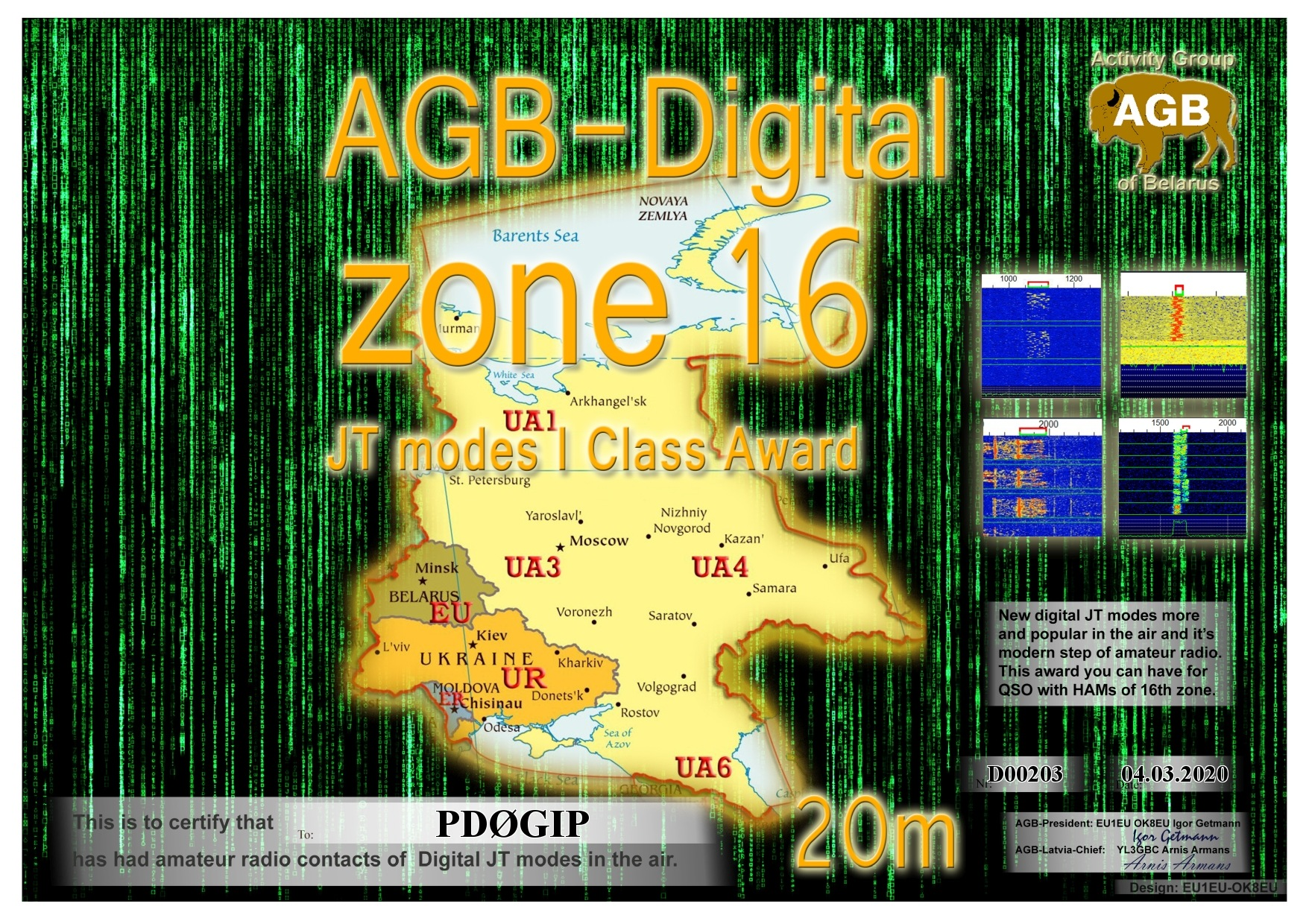 PD0GIP ZONE16 20M I AGB