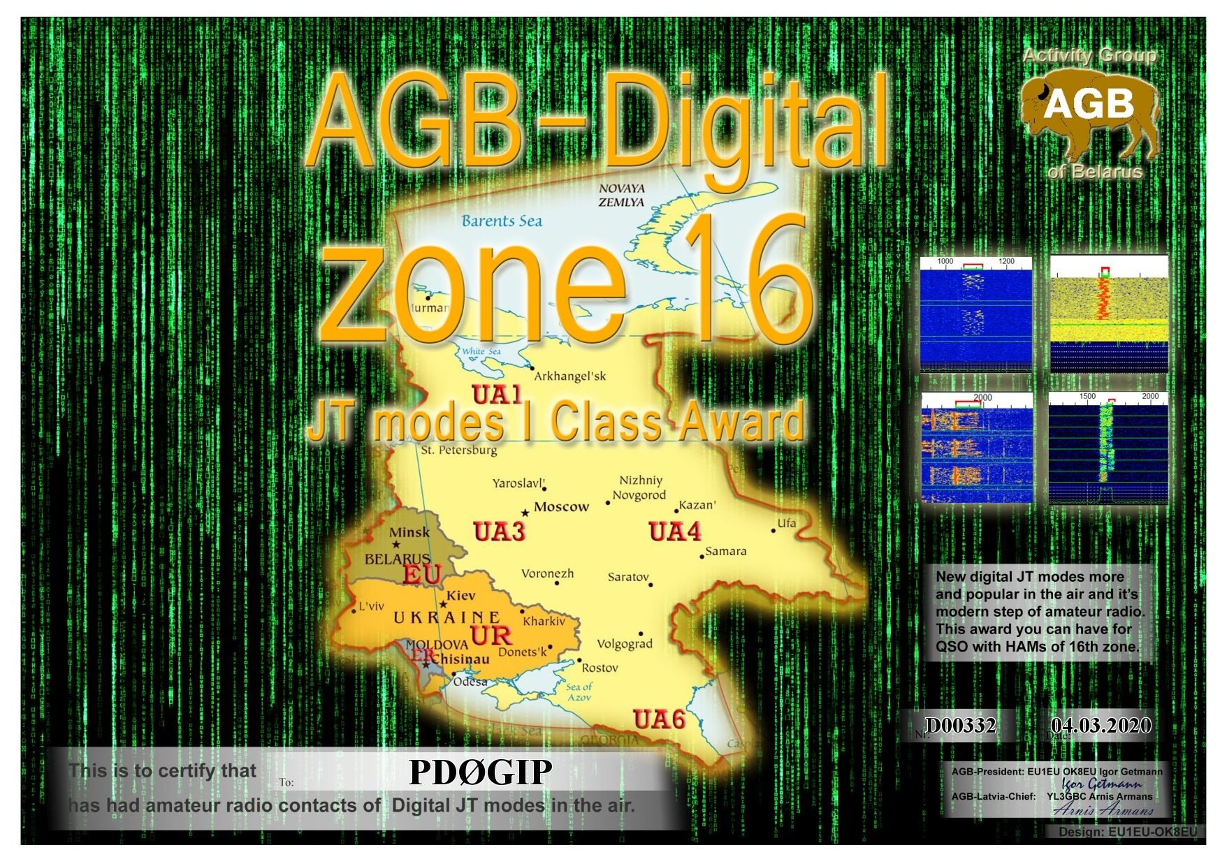 PD0GIP ZONE16 BASIC I AGB