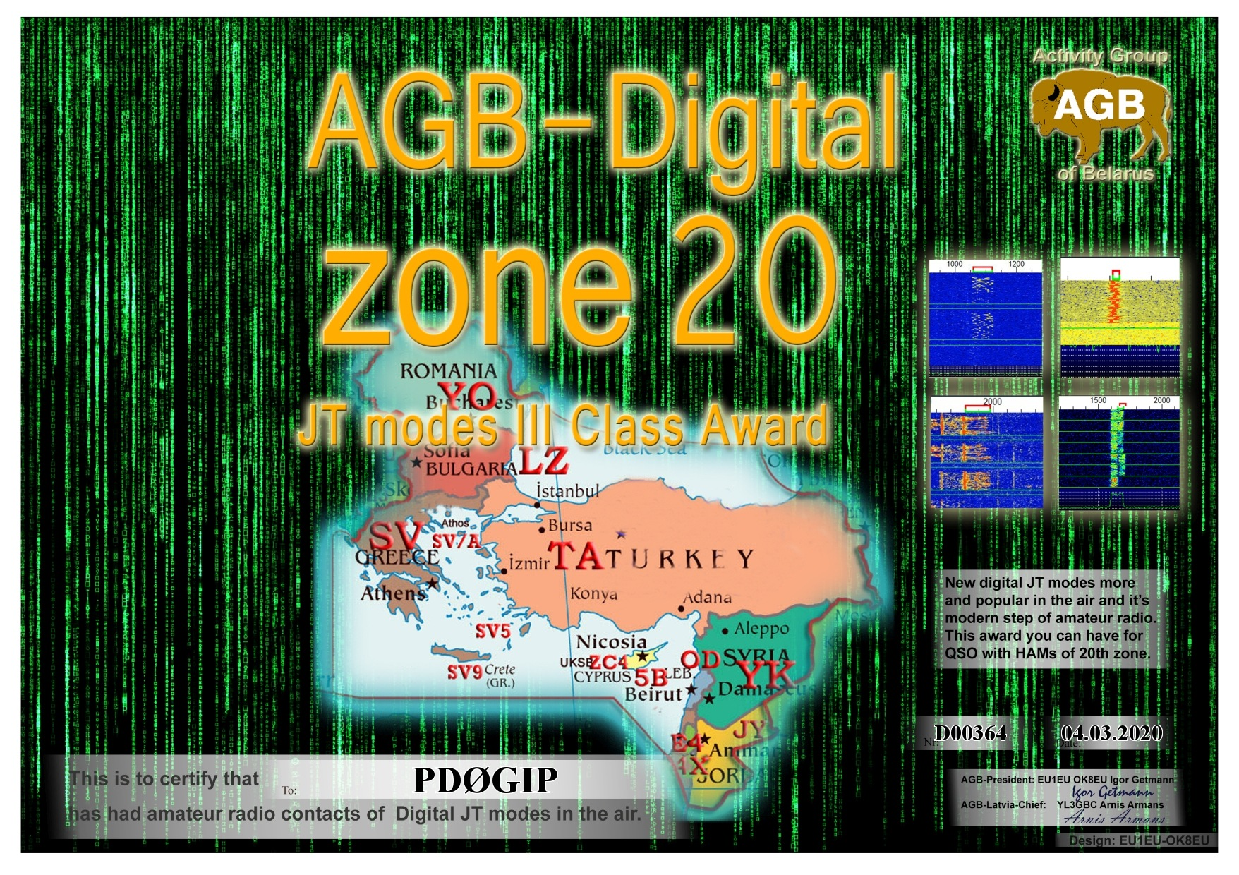 PD0GIP ZONE20 BASIC III AGB
