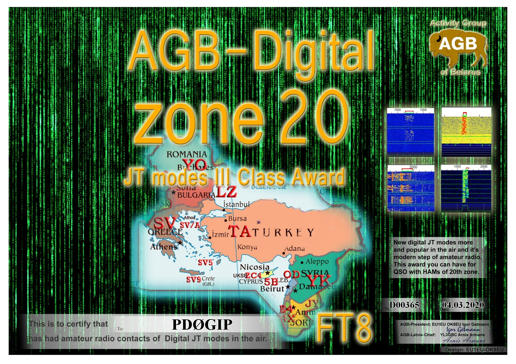 PD0GIP ZONE20 FT8 III AGB