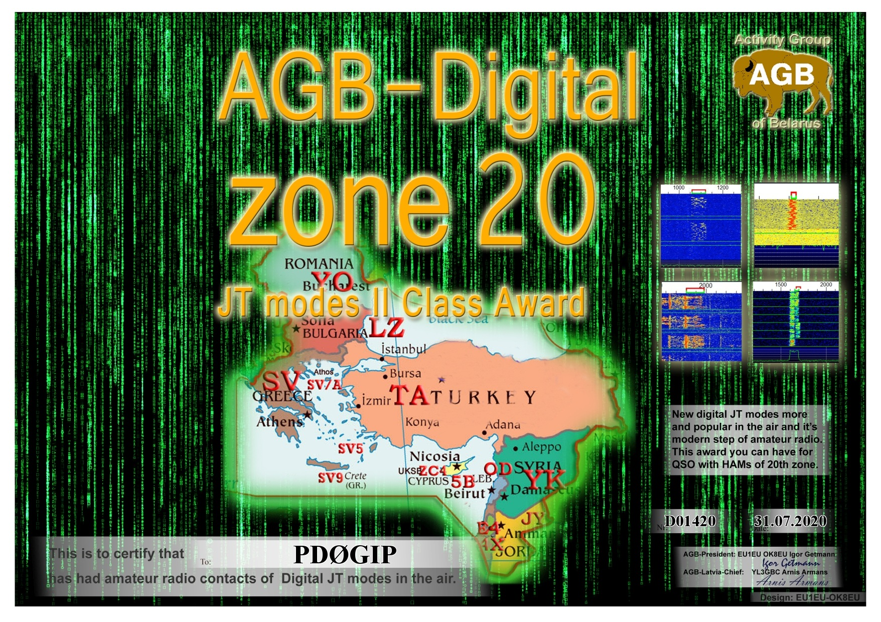 PD0GIP ZONE20 BASIC II AGB