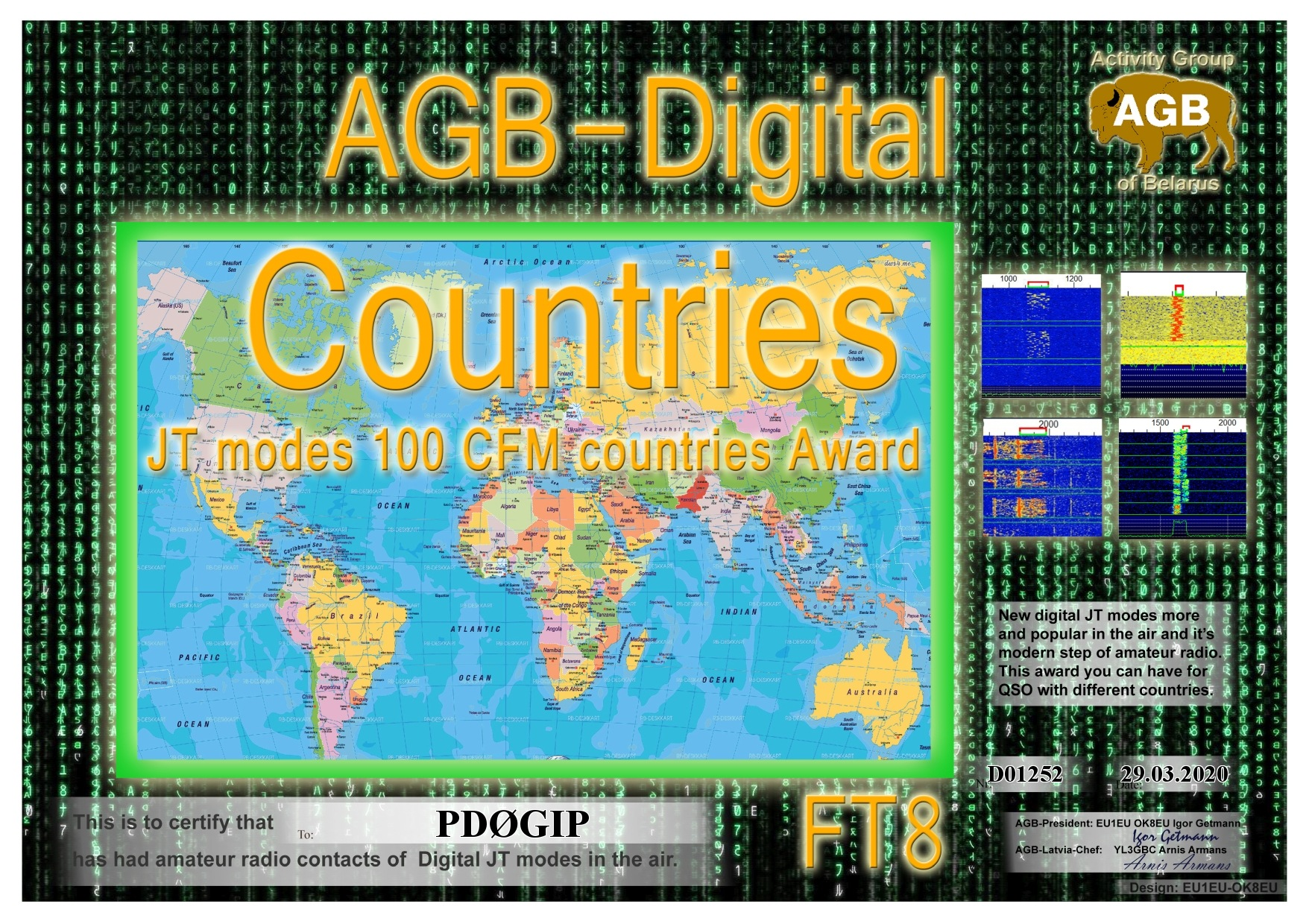 PD0GIP COUNTRIES FT8 100 AGB