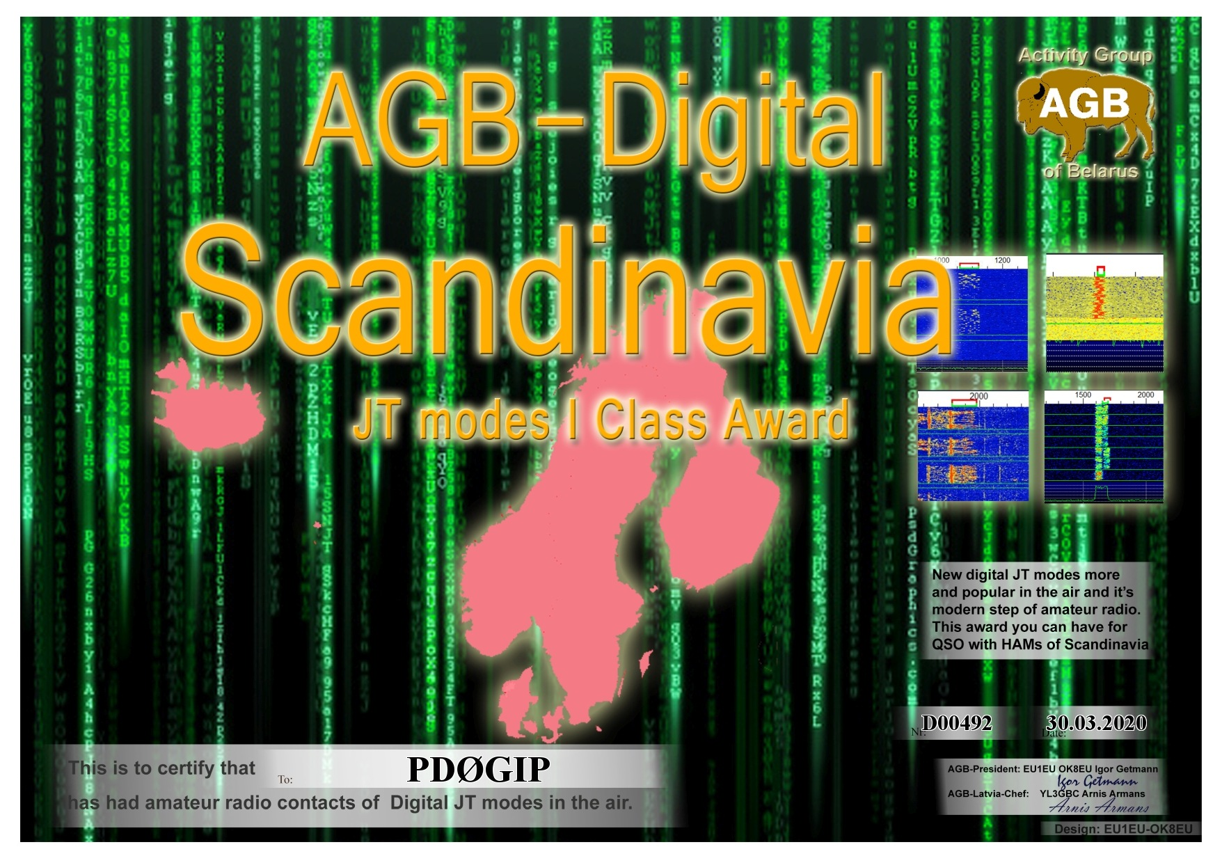 PD0GIP SCANDINAVIA BASIC I AGB