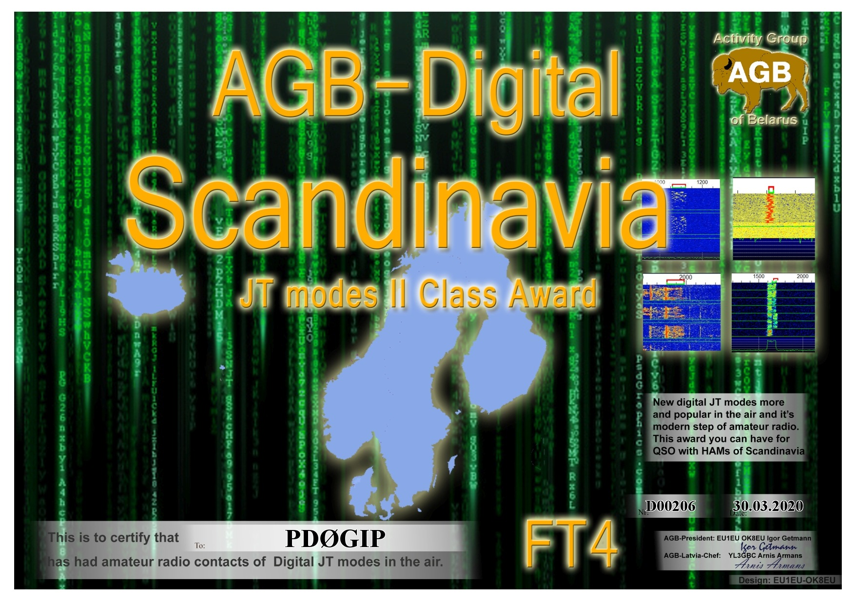 PD0GIP SCANDINAVIA FT4 II AGB